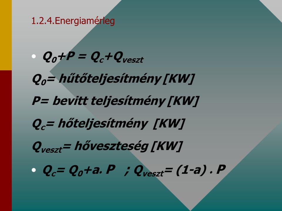 Q0= hűtőteljesítmény [KW] P= bevitt teljesítmény [KW]